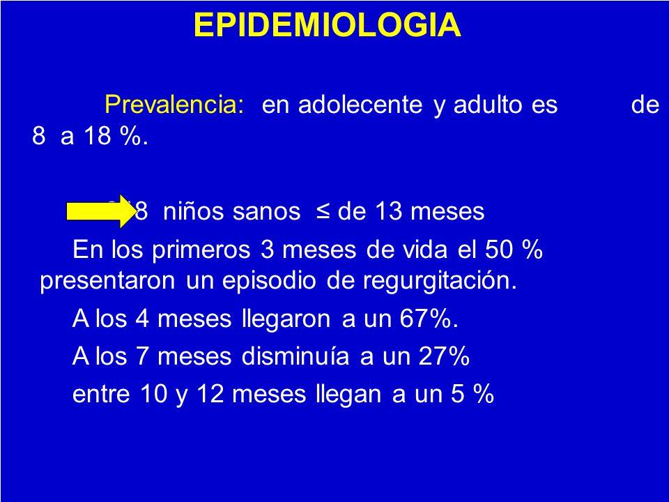 24/03/12 EPIDEMIOLOGIA Prevalencia: en adolecente y adulto es de 8 a 18 %. 948 niños sanos de 13 meses En los primeros 3 meses de vida el 50 % present