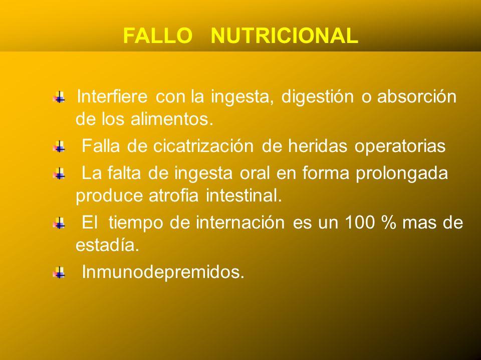 24/03/12 FALLO NUTRICIONAL Interfiere con la ingesta, digestión o absorción de los alimentos. Falla de cicatrización de heridas operatorias La falta d