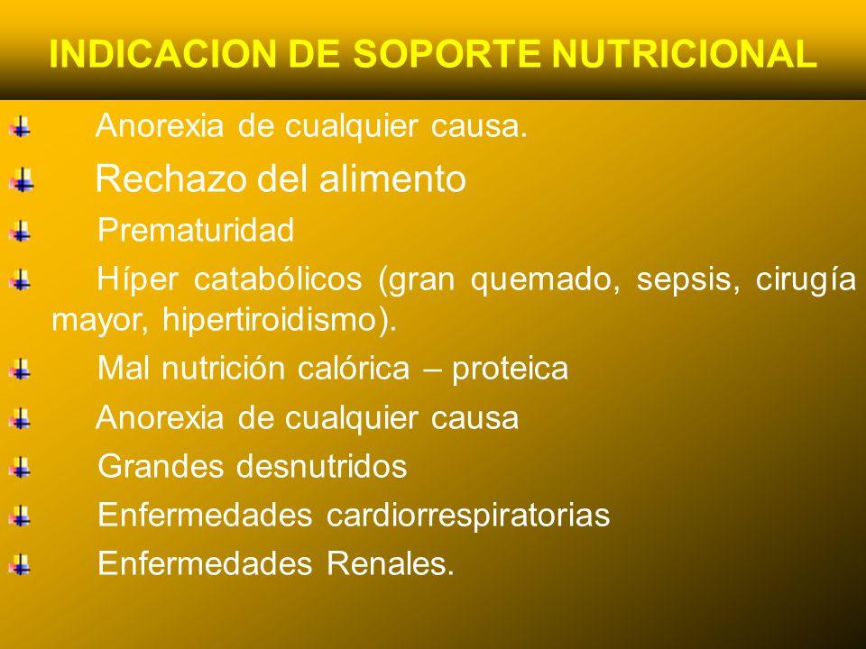 24/03/12 INDICACION DE SOPORTE NUTRICIONAL Anorexia de cualquier causa. Rechazo del alimento Prematuridad Híper catabólicos (gran quemado, sepsis, cir