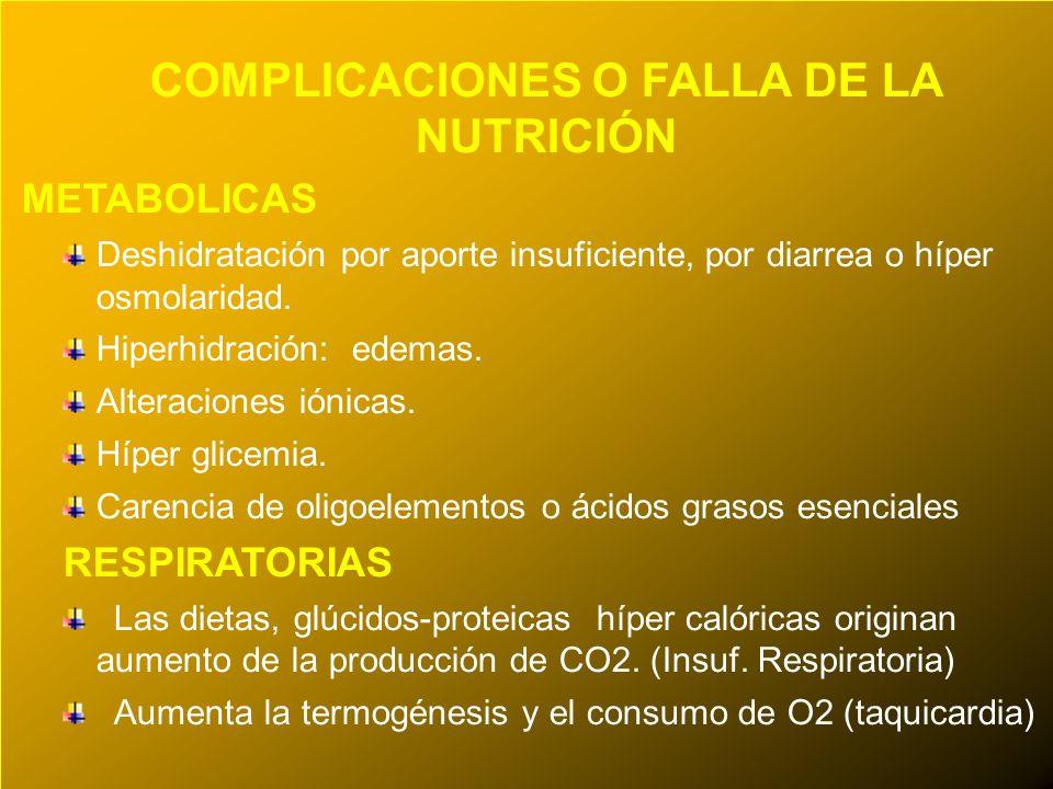 24/03/12 COMPLICACIONES O FALLA DE LA NUTRICIÓN METABOLICAS Deshidratación por aporte insuficiente, por diarrea o híper osmolaridad. Hiperhidración: e
