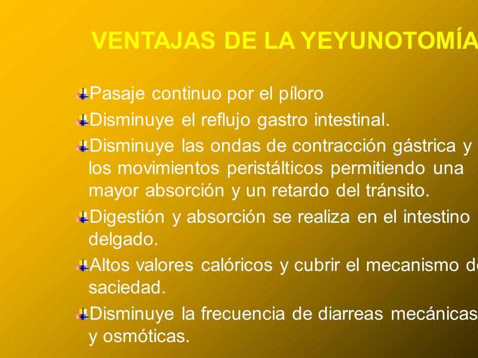 VENTAJAS DE LA YEYUNOTOMÍA Pasaje continuo por el píloro Disminuye el reflujo gastro intestinal. Disminuye las ondas de contracción gástrica y los mov
