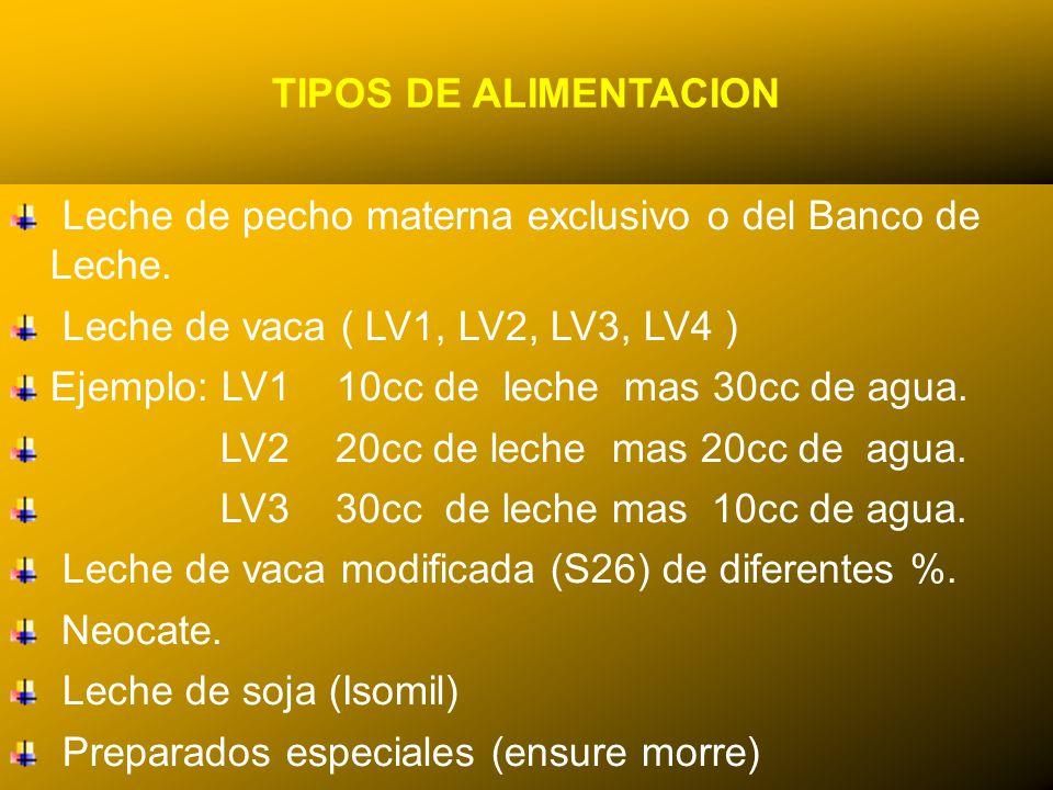 24/03/12 TIPOS DE ALIMENTACION Leche de pecho materna exclusivo o del Banco de Leche. Leche de vaca ( LV1, LV2, LV3, LV4 ) Ejemplo: LV1 10cc de leche