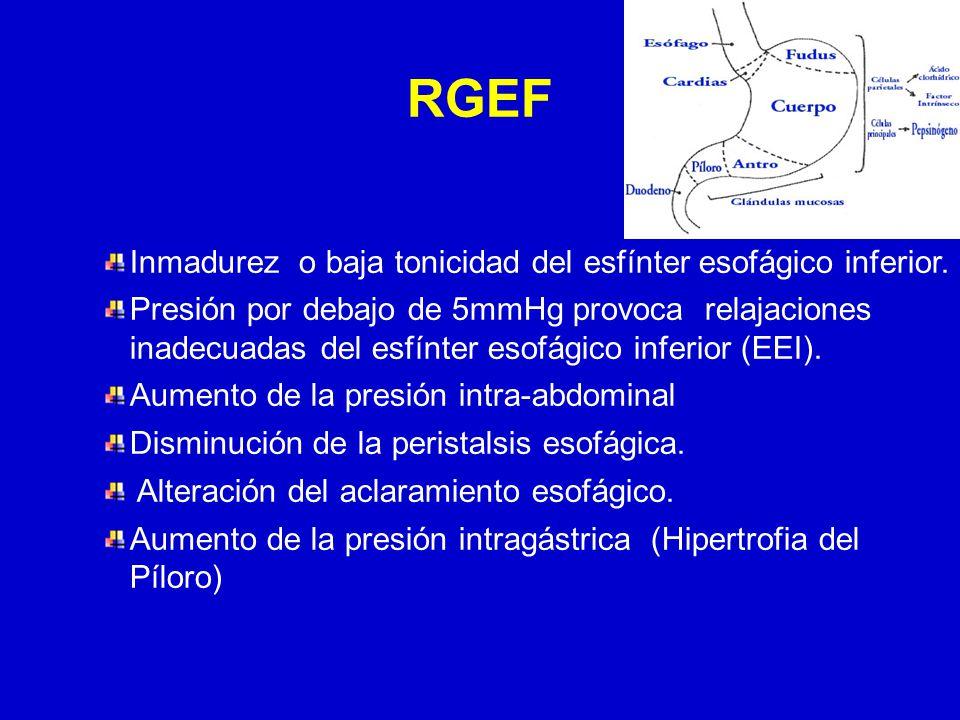 RGEF r Inmadurez o baja tonicidad del esfínter esofágico inferior. Presión por debajo de 5mmHg provoca relajaciones inadecuadas del esfínter esofágico