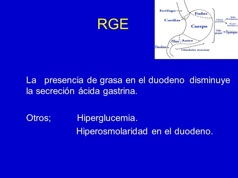 24/03/12 La presencia de grasa en el duodeno disminuye la secreción ácida gastrina. Otros; Hiperglucemia. Hiperosmolaridad en el duodeno. RGE