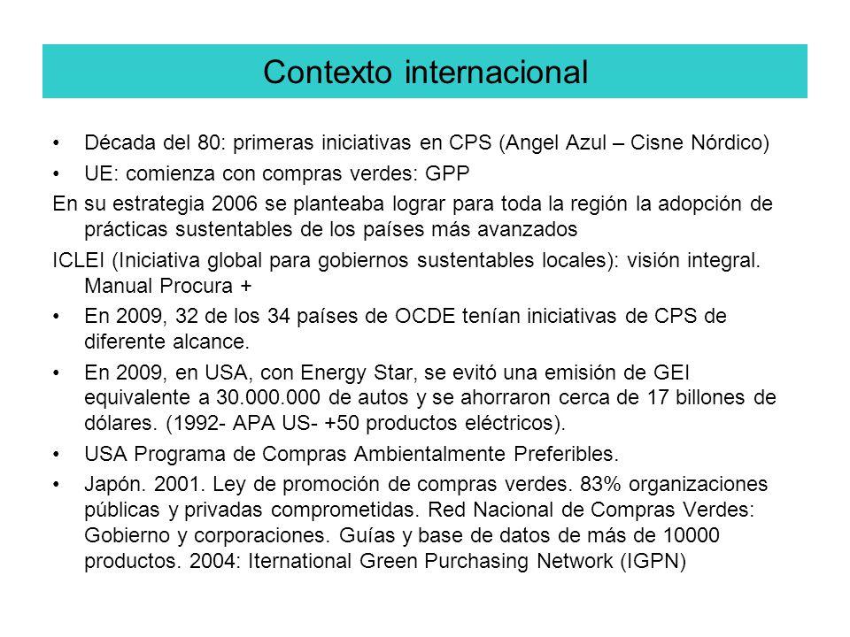 UE. En su estrategia 2006: 40% de las compras ambientalizadas para 2010.