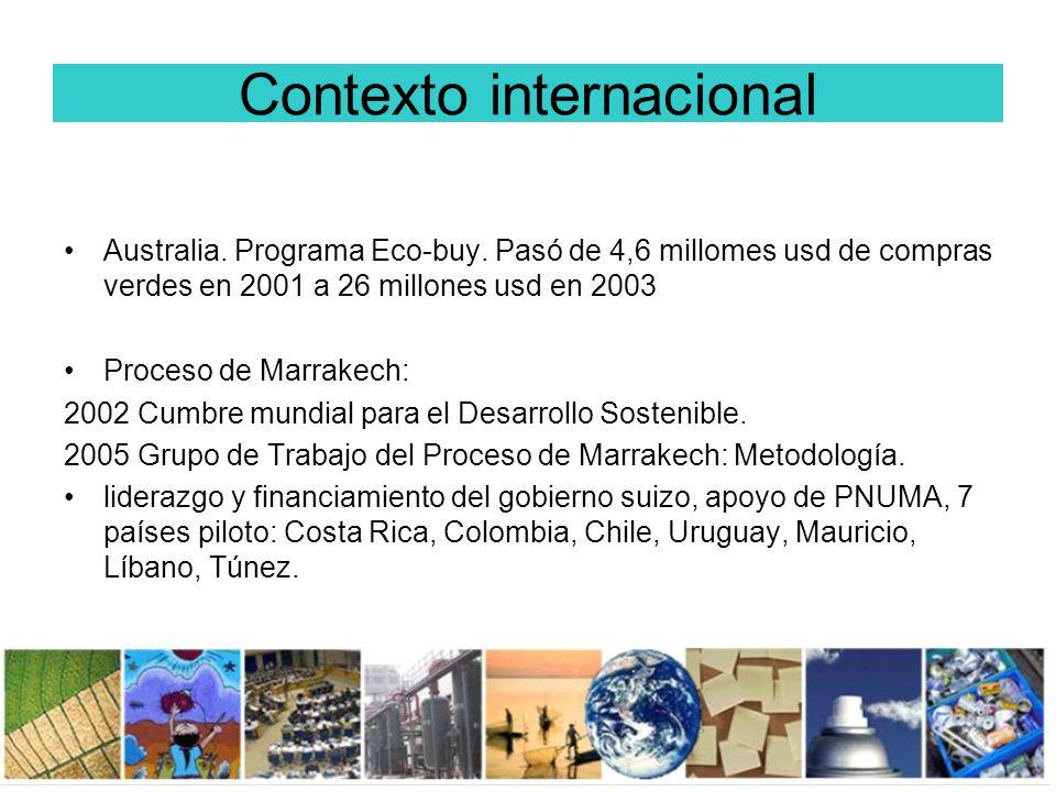 Contexto internacional: América Latina y el Caribe Brasil: Piloto con apoyo de DEFRA (Reino Unido) e ICLEI.