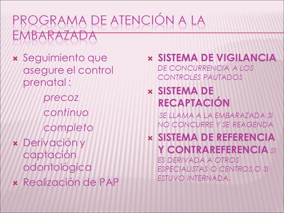 Seguimiento que asegure el control prenatal : precoz continuo completo Derivación y captación odontológica Realización de PAP SISTEMA DE VIGILANCIA DE