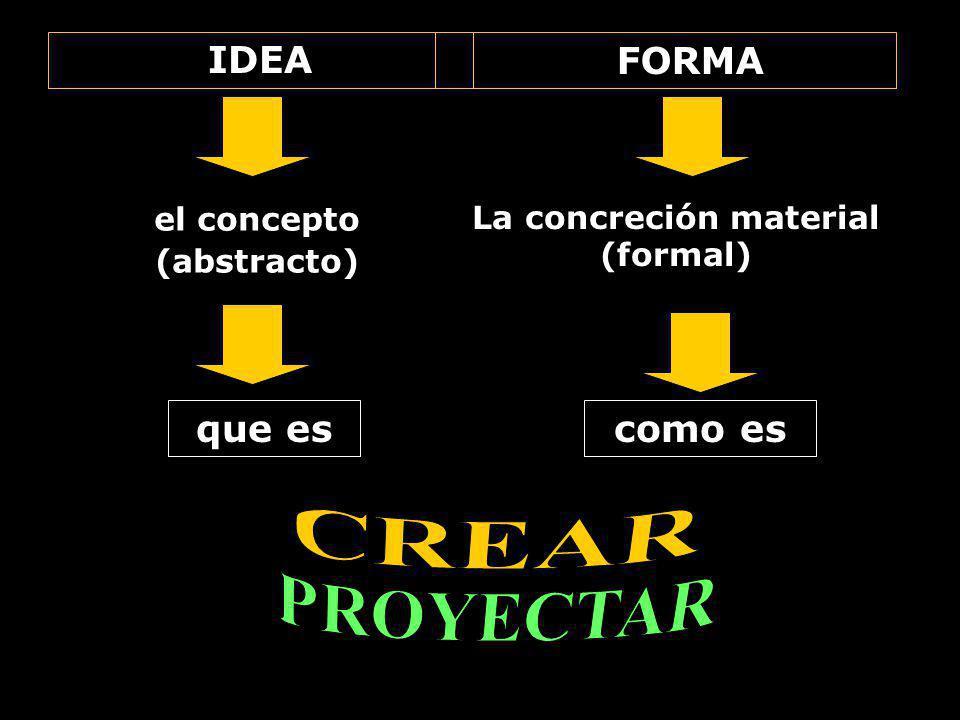 IDEA FORMA el concepto (abstracto) La concreción material (formal) que escomo es