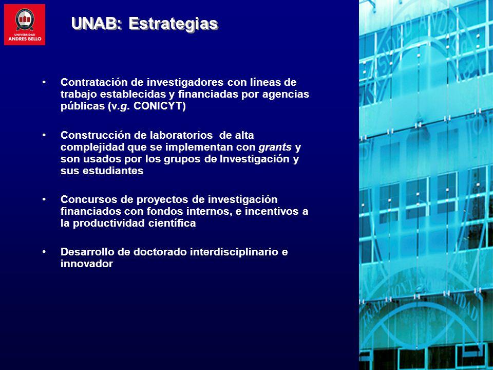 UNAB: Estrategias Contratación de investigadores con líneas de trabajo establecidas y financiadas por agencias públicas (v.g. CONICYT) Construcción de