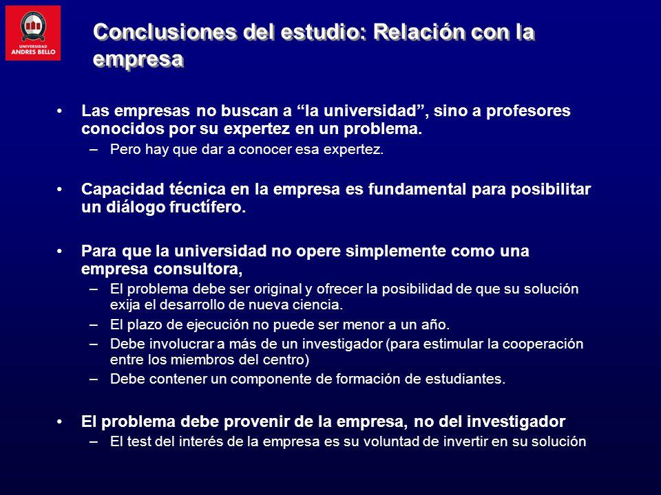 Conclusiones del estudio: Relación con la empresa Las empresas no buscan a la universidad, sino a profesores conocidos por su expertez en un problema.