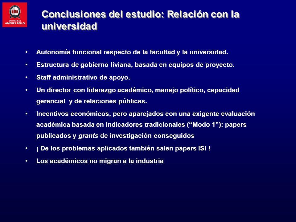 Conclusiones del estudio: Relación con la universidad Autonomía funcional respecto de la facultad y la universidad. Estructura de gobierno liviana, ba