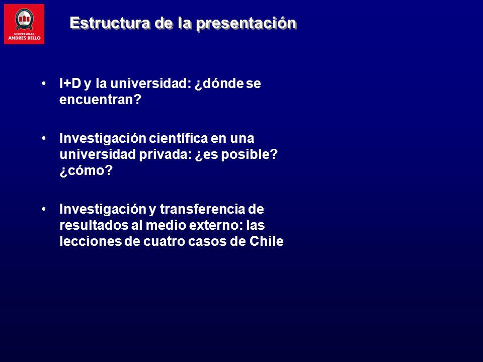 Estructura de la presentación I+D y la universidad: ¿dónde se encuentran? Investigación científica en una universidad privada: ¿es posible? ¿cómo? Inv