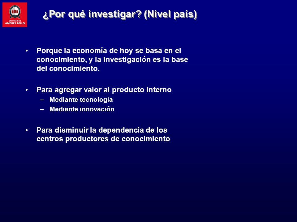 ¿Por qué investigar? (Nivel país) Porque la economía de hoy se basa en el conocimiento, y la investigación es la base del conocimiento. Para agregar v