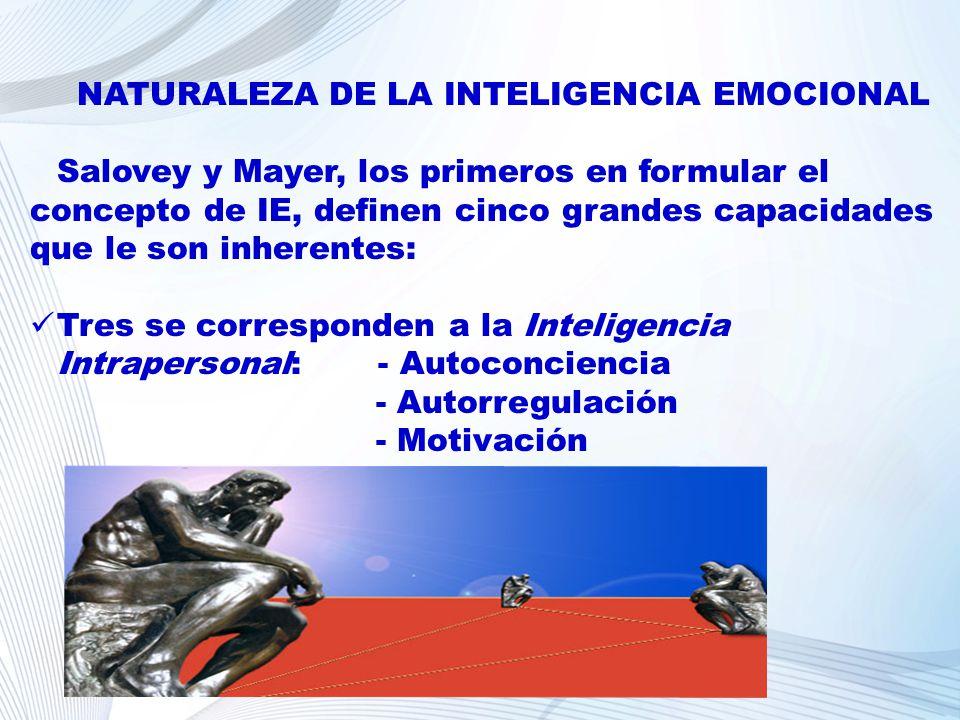 NATURALEZA DE LA INTELIGENCIA EMOCIONAL Salovey y Mayer, los primeros en formular el concepto de IE, definen cinco grandes capacidades que le son inhe