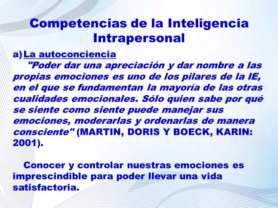 Competencias de la Inteligencia Intrapersonal a)La autoconciencia