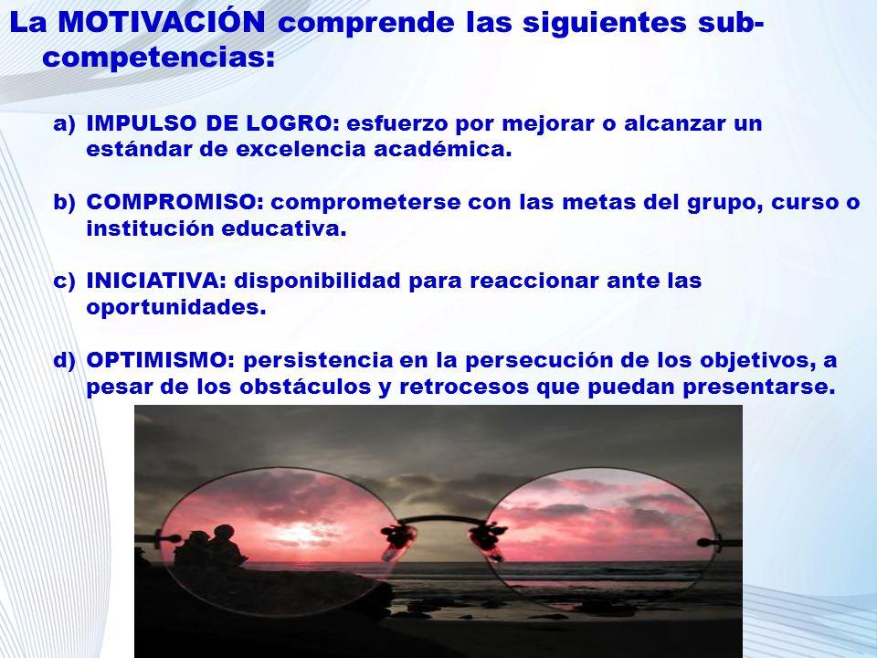 La MOTIVACIÓN comprende las siguientes sub- competencias: a)IMPULSO DE LOGRO: esfuerzo por mejorar o alcanzar un estándar de excelencia académica. b)C