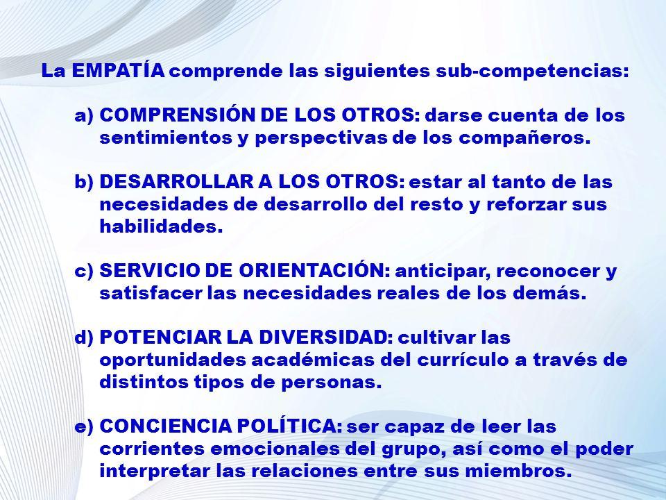 La EMPATÍA comprende las siguientes sub-competencias: a)COMPRENSIÓN DE LOS OTROS: darse cuenta de los sentimientos y perspectivas de los compañeros. b