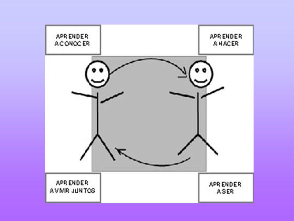 b) La autorregulación Se refiere a manejar los propios estados de ánimo, impulsos y recursos.