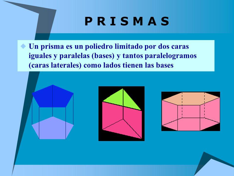 P R I S M A S Un prisma es un poliedro limitado por dos caras iguales y paralelas (bases) y tantos paralelogramos (caras laterales) como lados tienen las bases