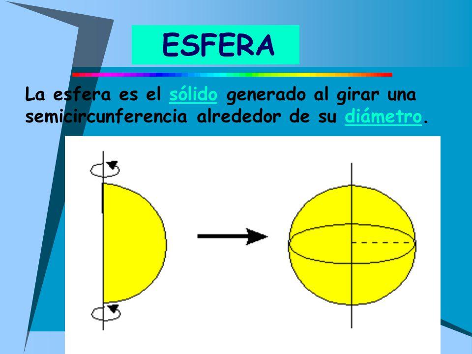 ESFERA La esfera es el sólido generado al girar una semicircunferencia alrededor de su diámetro.sólidodiámetro
