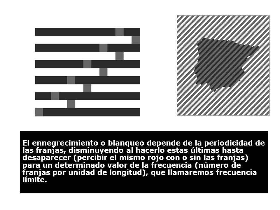 El ennegrecimiento o blanqueo depende de la periodicidad de las franjas, disminuyendo al hacerlo estas últimas hasta desaparecer (percibir el mismo ro