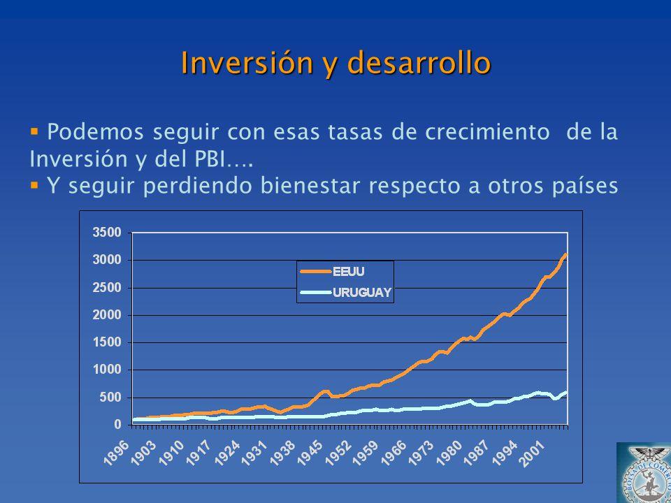 Podemos seguir con esas tasas de crecimiento de la Inversión y del PBI…. Y seguir perdiendo bienestar respecto a otros países Inversión y desarrollo
