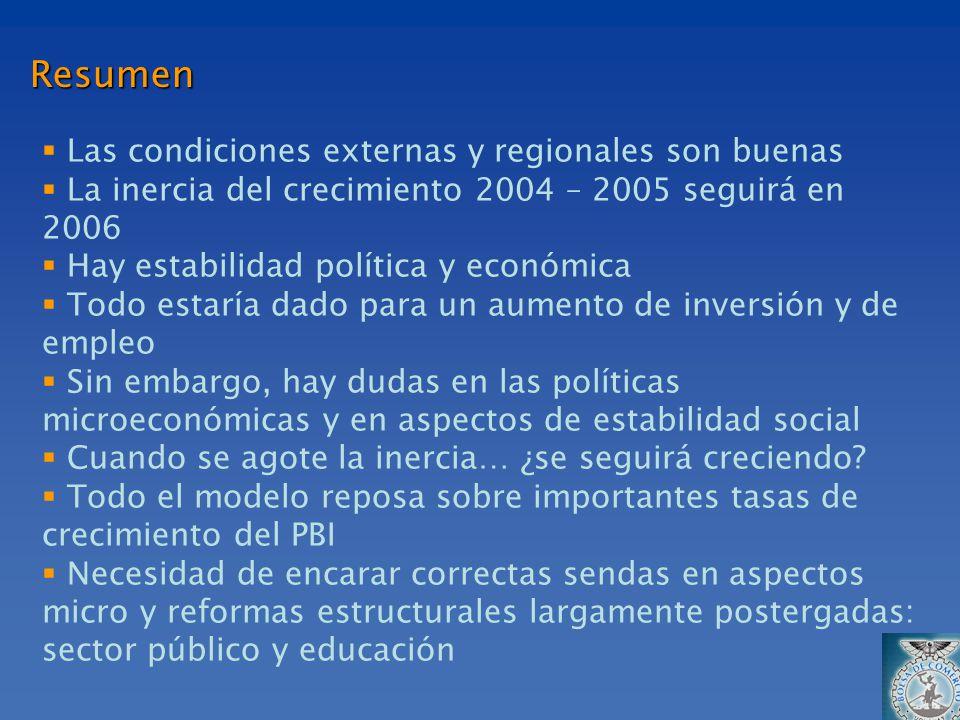 Resumen Las condiciones externas y regionales son buenas La inercia del crecimiento 2004 – 2005 seguirá en 2006 Hay estabilidad política y económica T