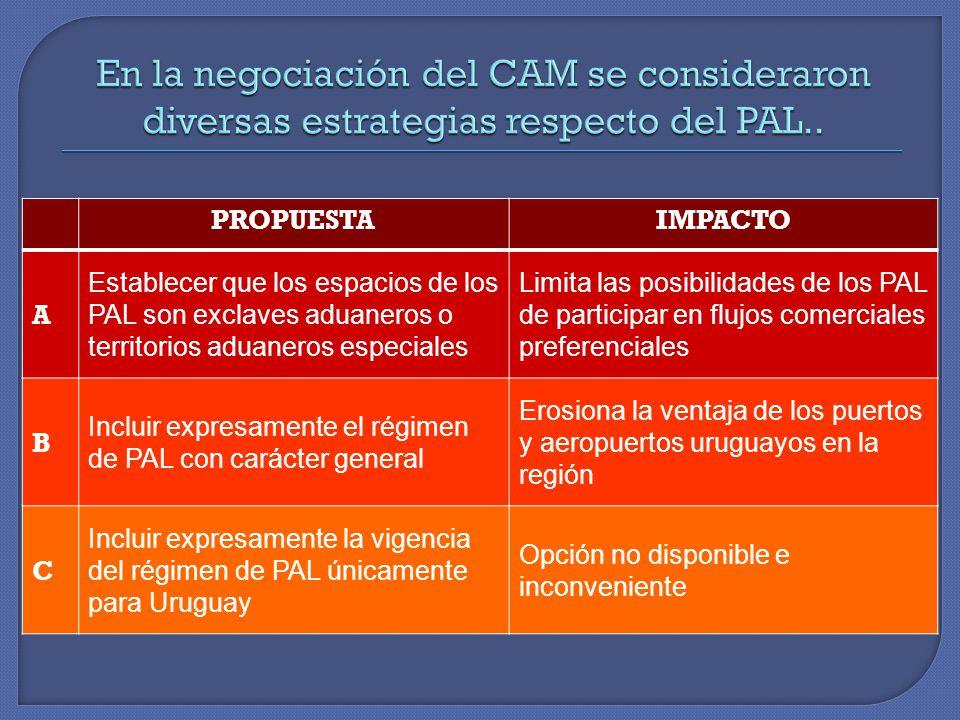 PROPUESTAIMPACTO A Establecer que los espacios de los PAL son exclaves aduaneros o territorios aduaneros especiales Limita las posibilidades de los PA
