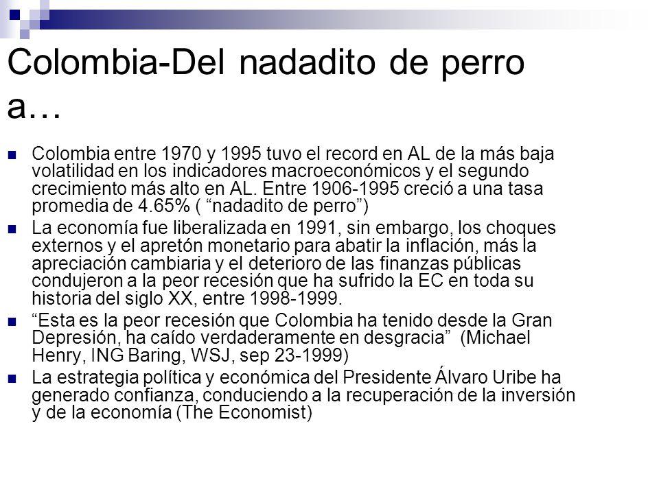 Colombia-Del nadadito de perro a… Colombia entre 1970 y 1995 tuvo el record en AL de la más baja volatilidad en los indicadores macroeconómicos y el segundo crecimiento más alto en AL.