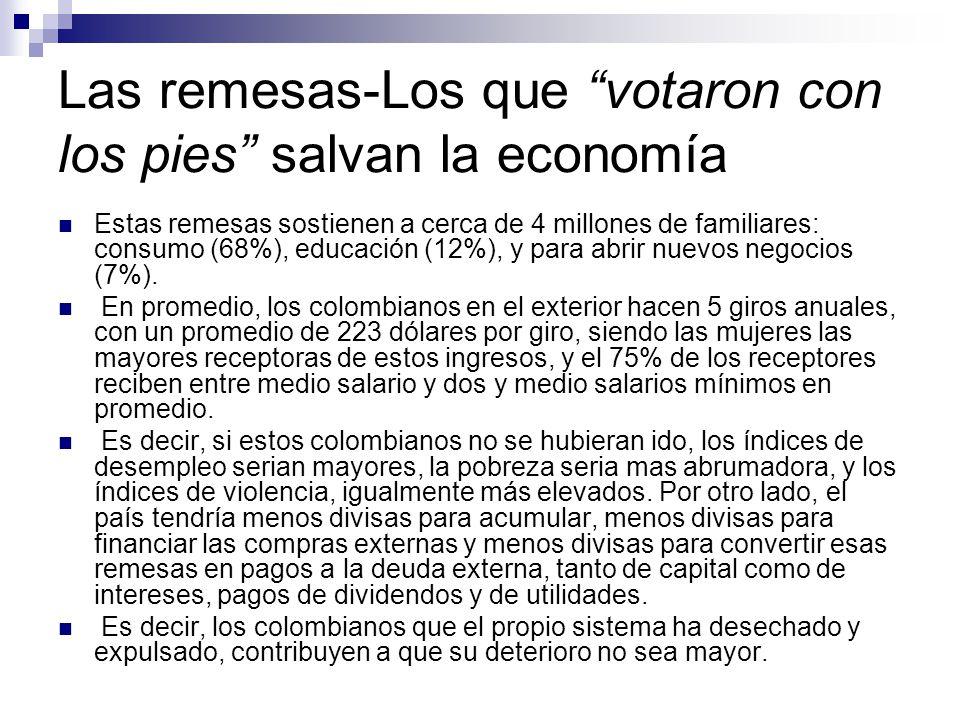 Las remesas-Los que votaron con los pies salvan la economía Estas remesas sostienen a cerca de 4 millones de familiares: consumo (68%), educación (12%), y para abrir nuevos negocios (7%).