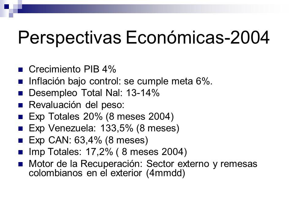 Perspectivas Económicas-2004 Crecimiento PIB 4% Inflación bajo control: se cumple meta 6%.