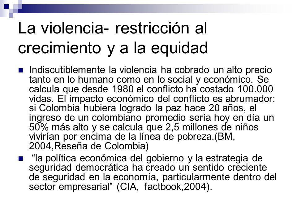 La violencia- restricción al crecimiento y a la equidad Indiscutiblemente la violencia ha cobrado un alto precio tanto en lo humano como en lo social y económico.