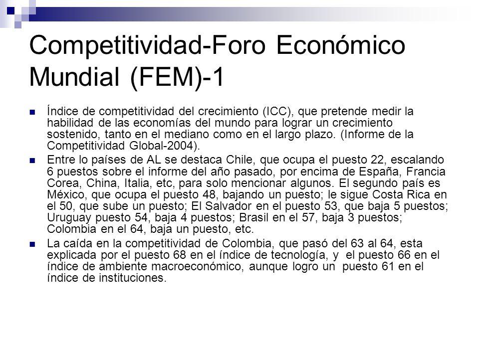 Competitividad-Foro Económico Mundial (FEM)-1 Índice de competitividad del crecimiento (ICC), que pretende medir la habilidad de las economías del mundo para lograr un crecimiento sostenido, tanto en el mediano como en el largo plazo.