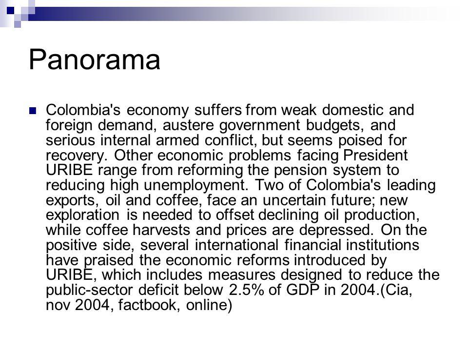 Colombia- datos básicos 1999-2003 Población (m) 44.6 Población tasa de crecimiento 1.8% GDP (US$ bn; tasa de cambio de mercado)78.7(b) PIB Real tasa de crecimiento 1.1% PIB (US$ bn; PPA) 300.7(b) Demanda domestica real tasa de crecimiento Real 0.4% PIB per cápita (US$; tasa de cambio de mercado) 1,764 Inflación 8.3% PIB per cápita (US$; PPA) 6,744 Balanza de Cuenta Corriente/PIB -0.7% Tasa de cambio (av) Ps: US$ 2,878(b) Flujos de IDE /PIB 2.5% (a) Economist Intelligence Unit estimates.
