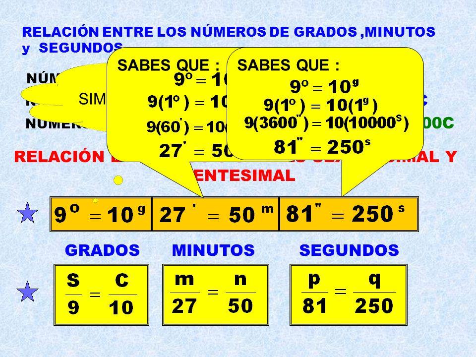 En el sistema centesimal los ángulos se pueden expresar en grados,minutos y segundos Los números B y C deben ser menores de 100 RELACIONES DE CONVERSI