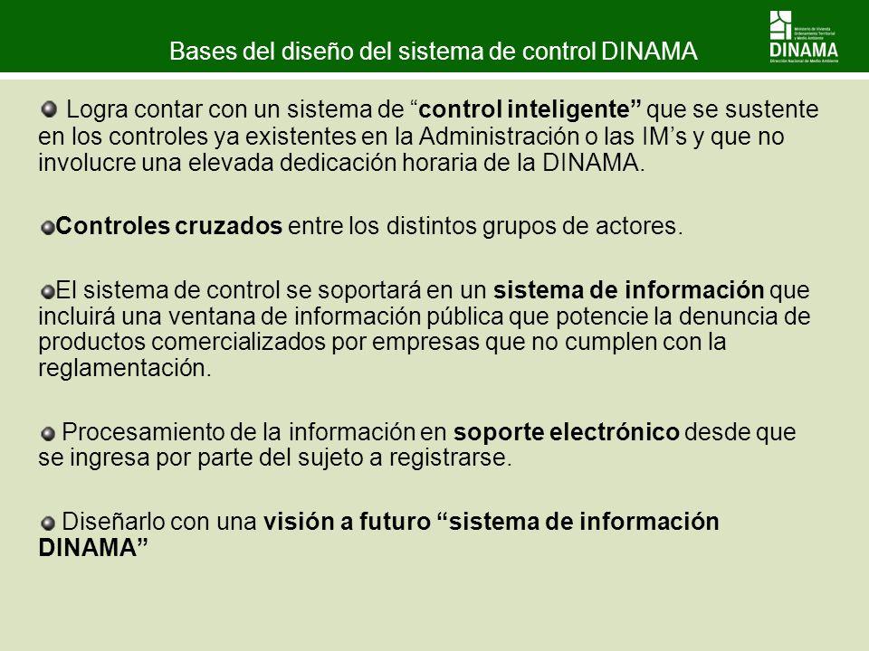 Bases del diseño del sistema de control DINAMA Logra contar con un sistema de control inteligente que se sustente en los controles ya existentes en la