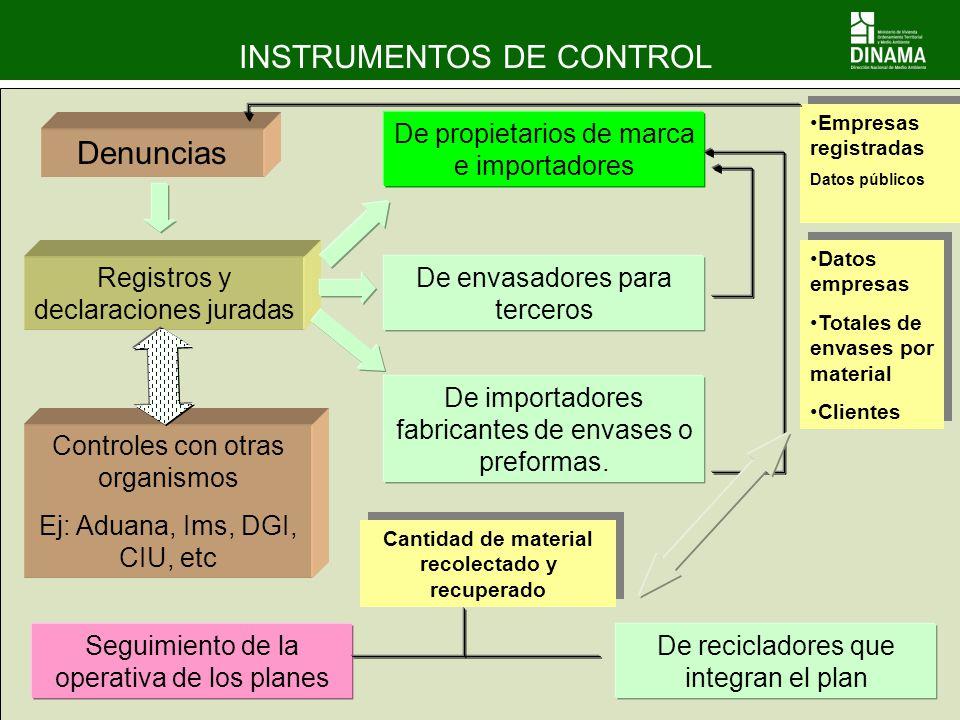 INSTRUMENTOS DE CONTROL Registros y declaraciones juradas Denuncias De propietarios de marca e importadores De envasadores para terceros De importador