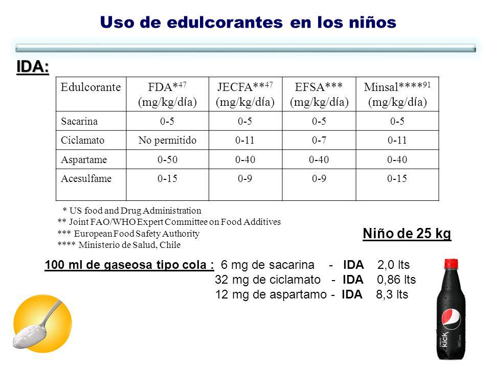 EdulcoranteFDA* 47 (mg/kg/d í a) JECFA** 47 (mg/kg/d í a) EFSA*** (mg/kg/d í a) Minsal**** 91 (mg/kg/d í a) Sacarina0-5 CiclamatoNo permitido0-110-70-