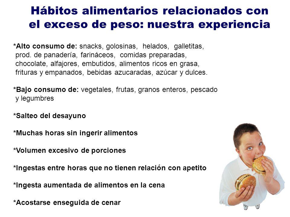 Hábitos alimentarios relacionados con el exceso de peso: nuestra experiencia *Alto consumo de: snacks, golosinas, helados, galletitas, prod. de panade