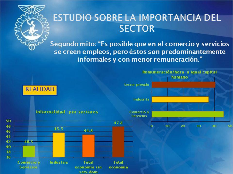 Segundo mito: Es posible que en el comercio y servicios se creen empleos, pero éstos son predominantemente informales y con menor remuneración. REALID