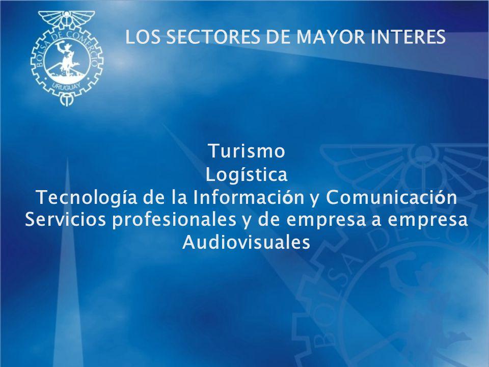 LOS SECTORES DE MAYOR INTERES Turismo Log í stica Tecnolog í a de la Informaci ó n y Comunicaci ó n Servicios profesionales y de empresa a empresa Aud