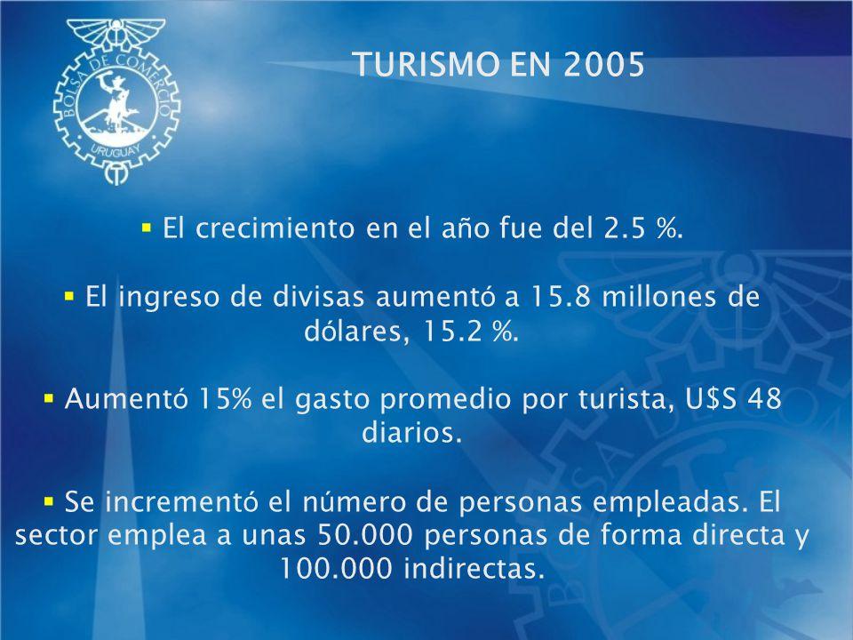 TURISMO EN 2005 El crecimiento en el a ñ o fue del 2.5 %. El ingreso de divisas aument ó a 15.8 millones de d ó lares, 15.2 %. Aument ó 15% el gasto p