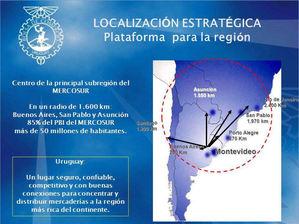 LOCALIZACI Ó N ESTRAT É GICA Plataforma para la regi ó n Río de Janeiro 2.400 Km San Pablo 1.970 km 1.970 km Porto Alegre 870 Km Montevideo Buenos Air