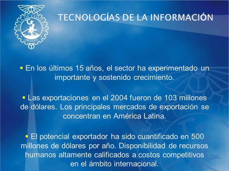 TECNOLOG Í AS DE LA INFORMACI Ó N En los últimos 15 años, el sector ha experimentado un importante y sostenido crecimiento. Las exportaciones en el 20