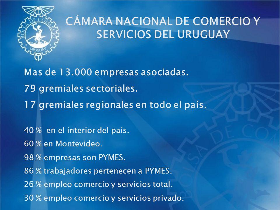 Mas de 13.000 empresas asociadas. 79 gremiales sectoriales. 17 gremiales regionales en todo el país. 40 % en el interior del país. 60 % en Montevideo.
