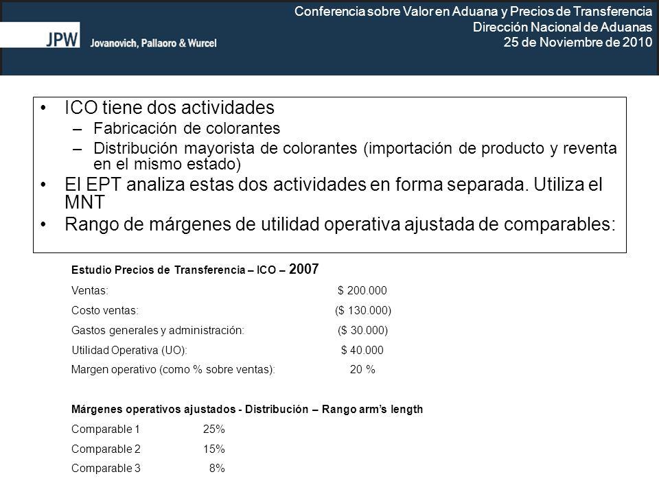 Conferencia sobre Valor en Aduana y Precios de Transferencia Dirección Nacional de Aduanas 25 de Noviembre de 2010 ICO tiene dos actividades –Fabricac