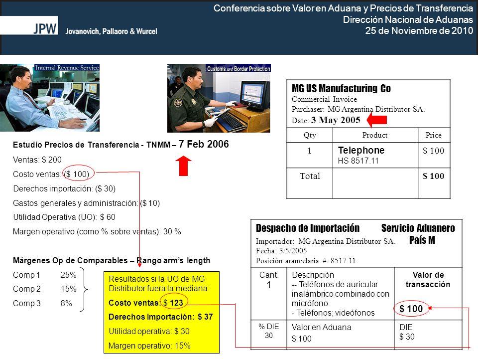 Conferencia sobre Valor en Aduana y Precios de Transferencia Dirección Nacional de Aduanas 25 de Noviembre de 2010 Despacho de Importación Servicio Ad