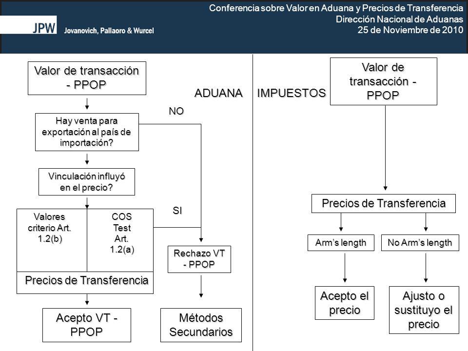 Conferencia sobre Valor en Aduana y Precios de Transferencia Dirección Nacional de Aduanas 25 de Noviembre de 2010 Valor de transacción - PPOP Vincula