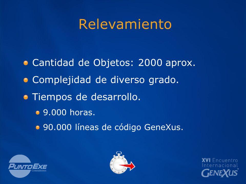 Relevamiento Cantidad de Objetos: 2000 aprox. Complejidad de diverso grado.