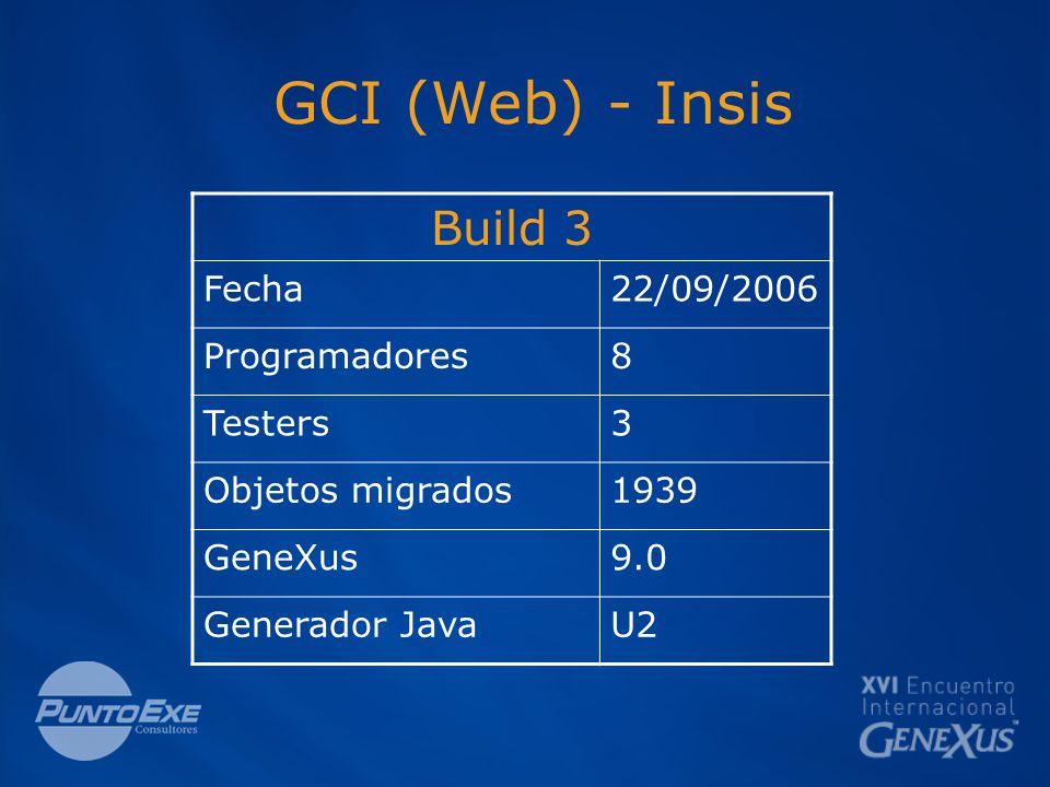 Patterns ¿Cómo Genera? Dkt (C#)Instancia (XPZ) GXPublic